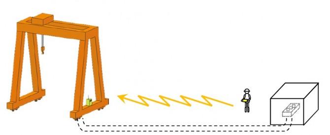 無線化のメリット⑤-設備の設置費用の軽減