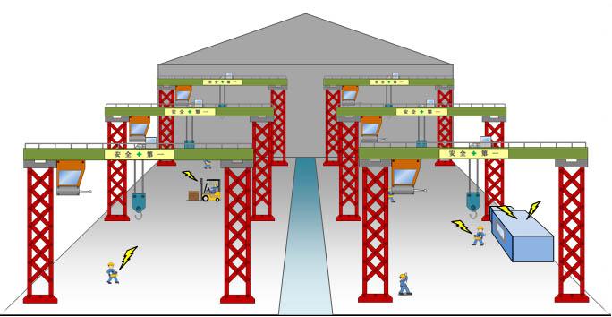 運用されている電波の周波数を調査・管理し、混信トラブルを回避