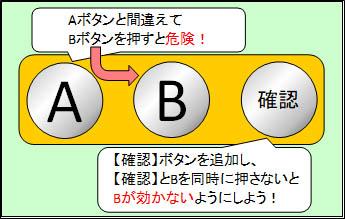 制御器のよく似たボタンの、押間違い・誤操作を改造により対策